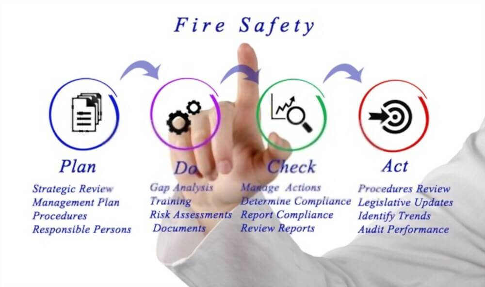 Fire safety and Risk assessment level 3