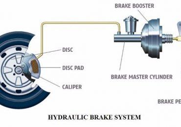 Air Brakes Study Guide